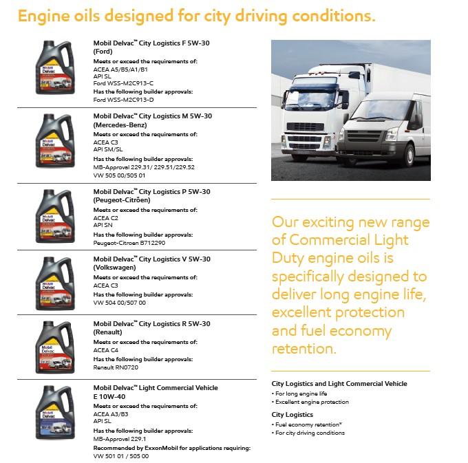 Mobil City Logistics variklinių alyvų asortimentas